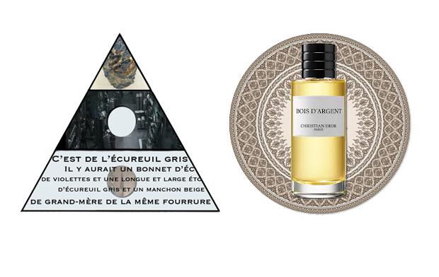 pyramide olfactive bois d argent christian dior. Black Bedroom Furniture Sets. Home Design Ideas