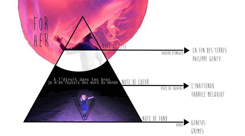 Forherpyramide